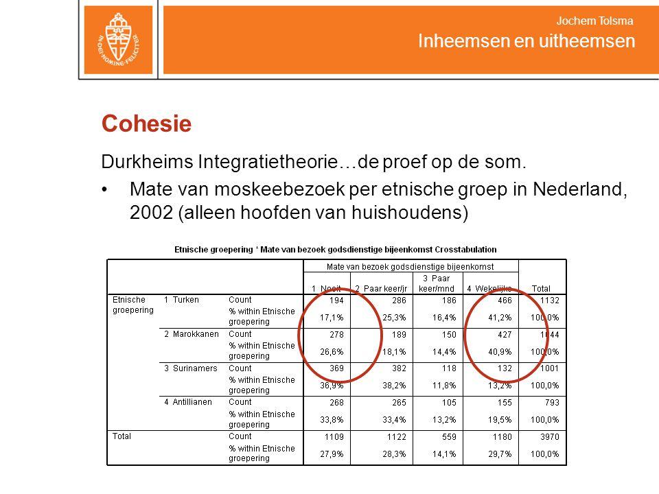 Cohesie Durkheims Integratietheorie…de proef op de som. Mate van moskeebezoek per etnische groep in Nederland, 2002 (alleen hoofden van huishoudens) I
