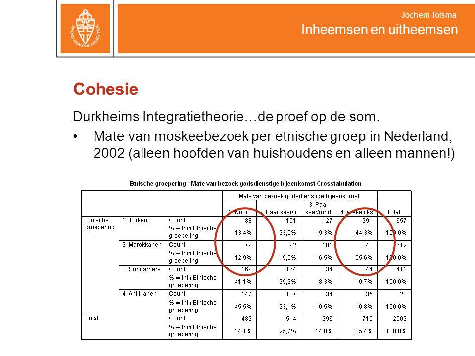 Cohesie Durkheims Integratietheorie…de proef op de som. Mate van moskeebezoek per etnische groep in Nederland, 2002 (alleen hoofden van huishoudens en
