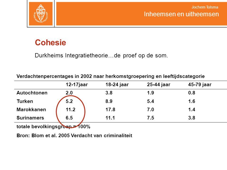 Cohesie Durkheims Integratietheorie…de proef op de som. Inheemsen en uitheemsen Jochem Tolsma Verdachtenpercentages in 2002 naar herkomstgroepering en