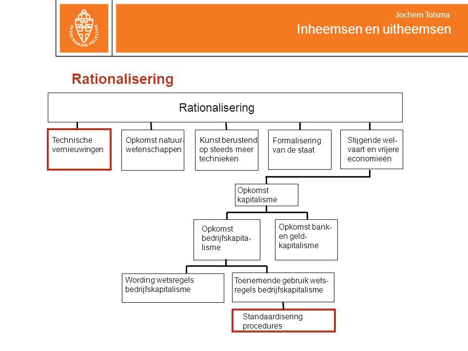 Rationalisering Inheemsen en uitheemsen Jochem Tolsma Rationalisering Kunst berustend op steeds meer technieken Technische vernieuwingen Opkomst natuu