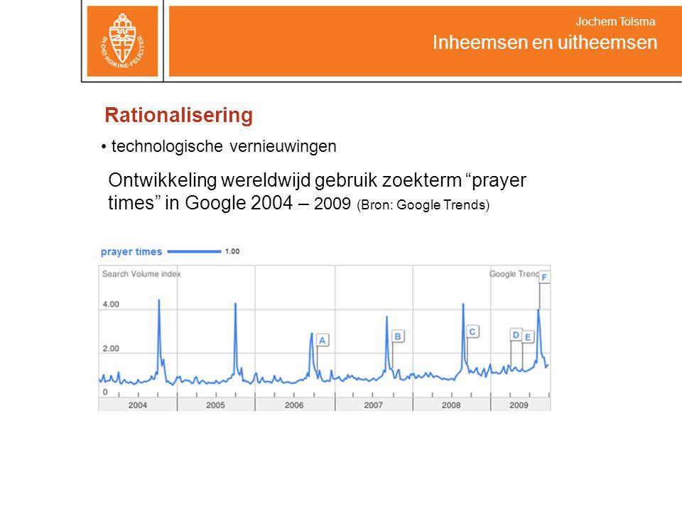 """Inheemsen en uitheemsen Jochem Tolsma Rationalisering Ontwikkeling wereldwijd gebruik zoekterm """"prayer times"""" in Google 2004 – 2009 (Bron: Google Tren"""