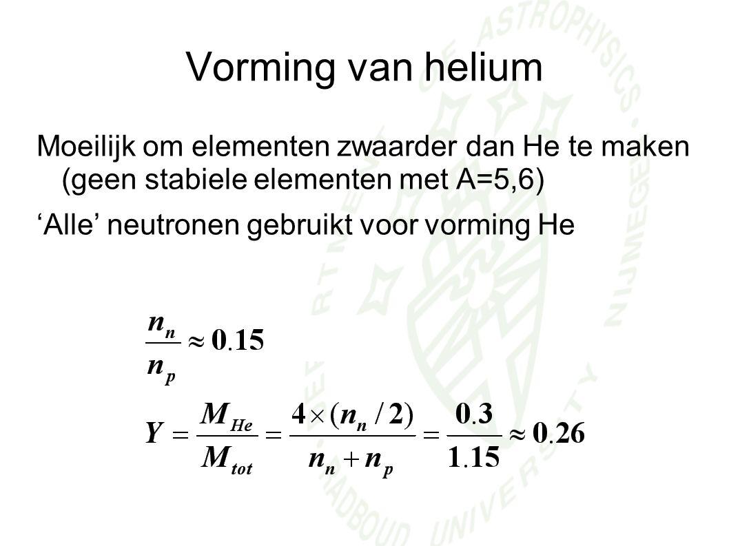 Vorming van helium Moeilijk om elementen zwaarder dan He te maken (geen stabiele elementen met A=5,6) 'Alle' neutronen gebruikt voor vorming He