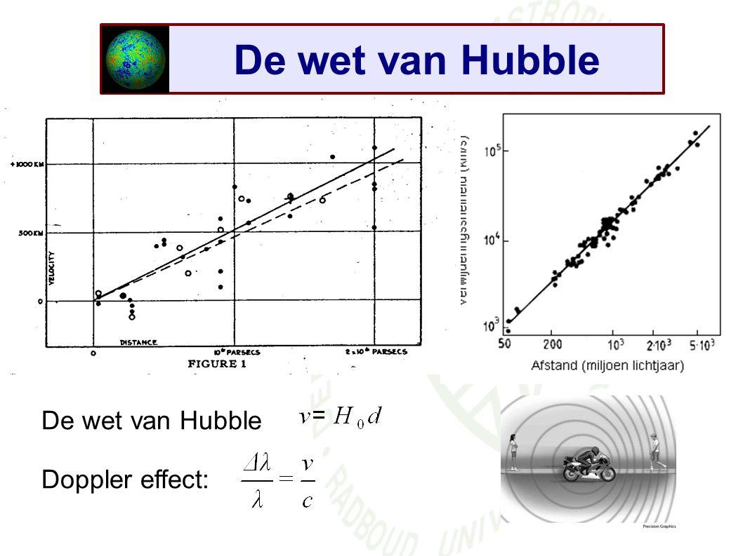 Constante van Hubble Som geschreven in termen critische dichtheid