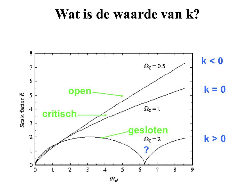 Wat is de waarde van k? k < 0 k = 0 k > 0 ? critisch open gesloten