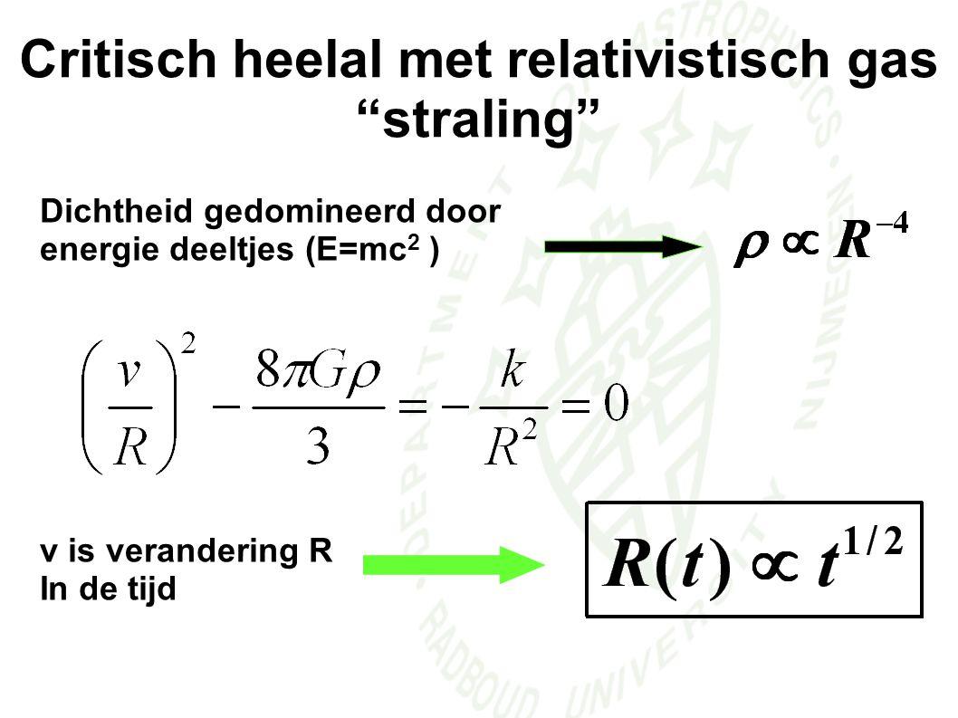 F1 F2 Dichtheid gedomineerd door energie deeltjes (E=mc 2 ) v is verandering R In de tijd Critisch heelal met relativistisch gas straling