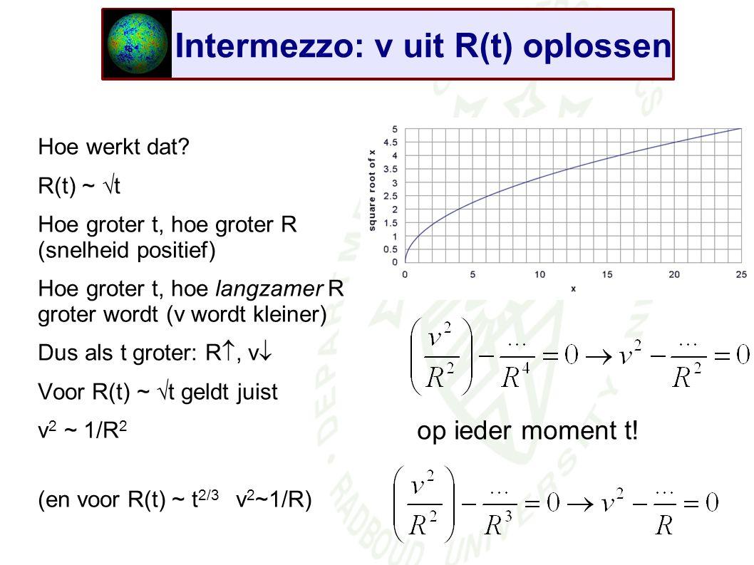 Intermezzo: v uit R(t) oplossen Hoe werkt dat.