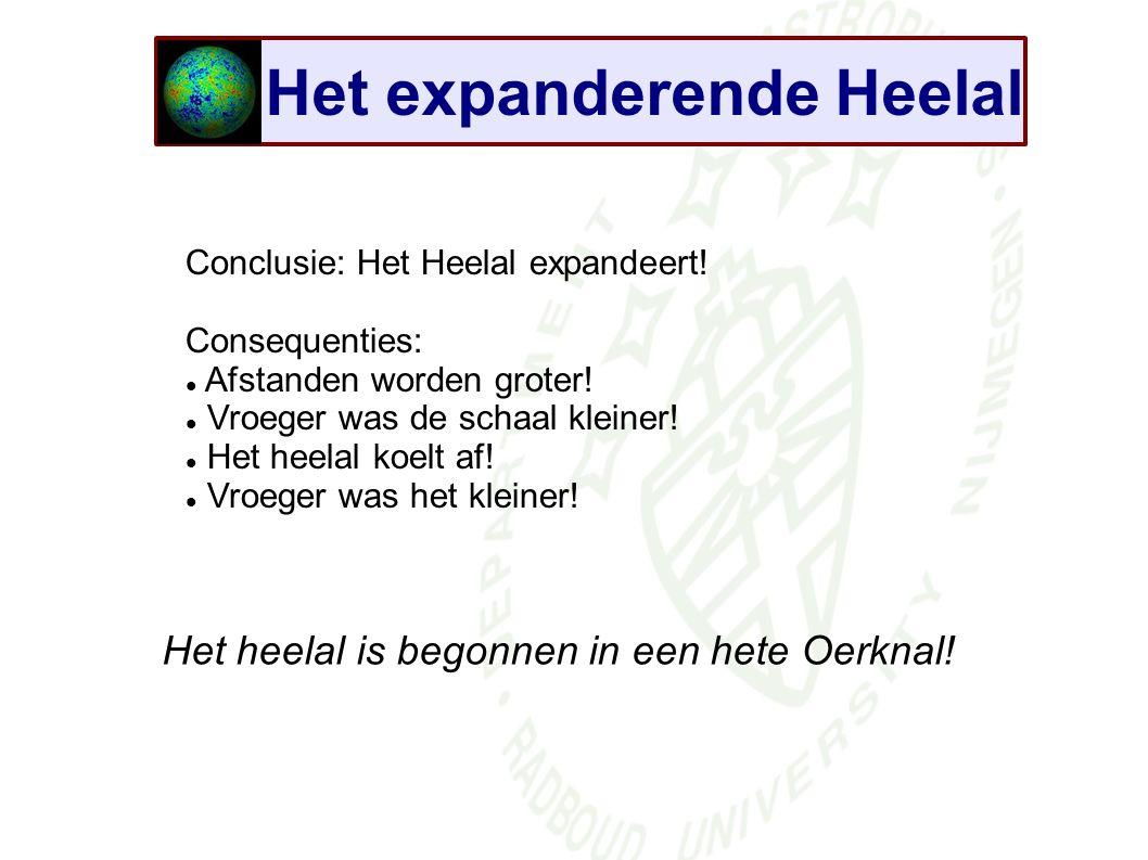 Het expanderende Heelal Conclusie: Het Heelal expandeert.
