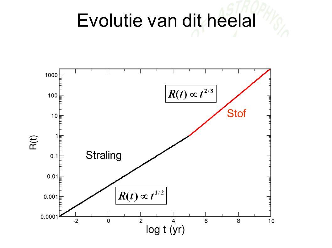 Evolutie van dit heelal Straling Stof