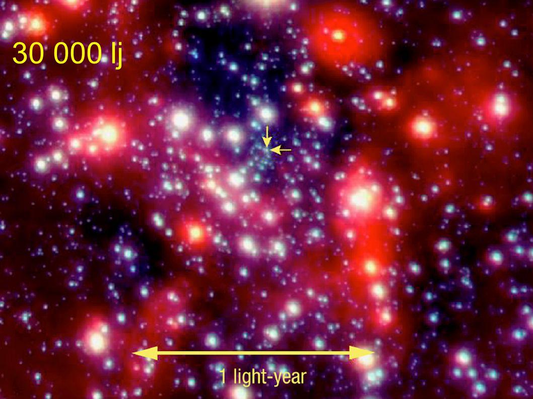 Centrum Melkweg op 30 000 lj 30 000 lj