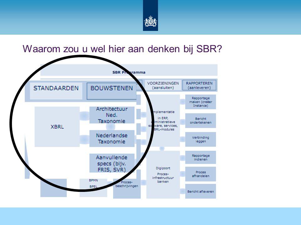 Waarom zou u wel hier aan denken bij SBR?