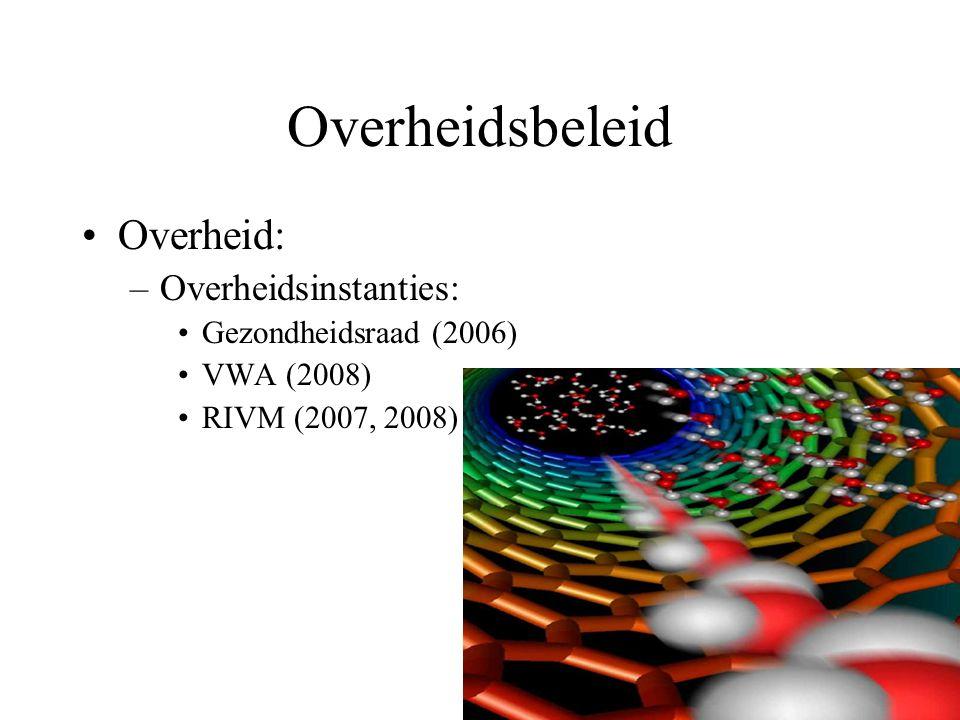 Overheidsbeleid Overheid: –Overheidsinstanties: Gezondheidsraad (2006) VWA (2008) RIVM (2007, 2008)