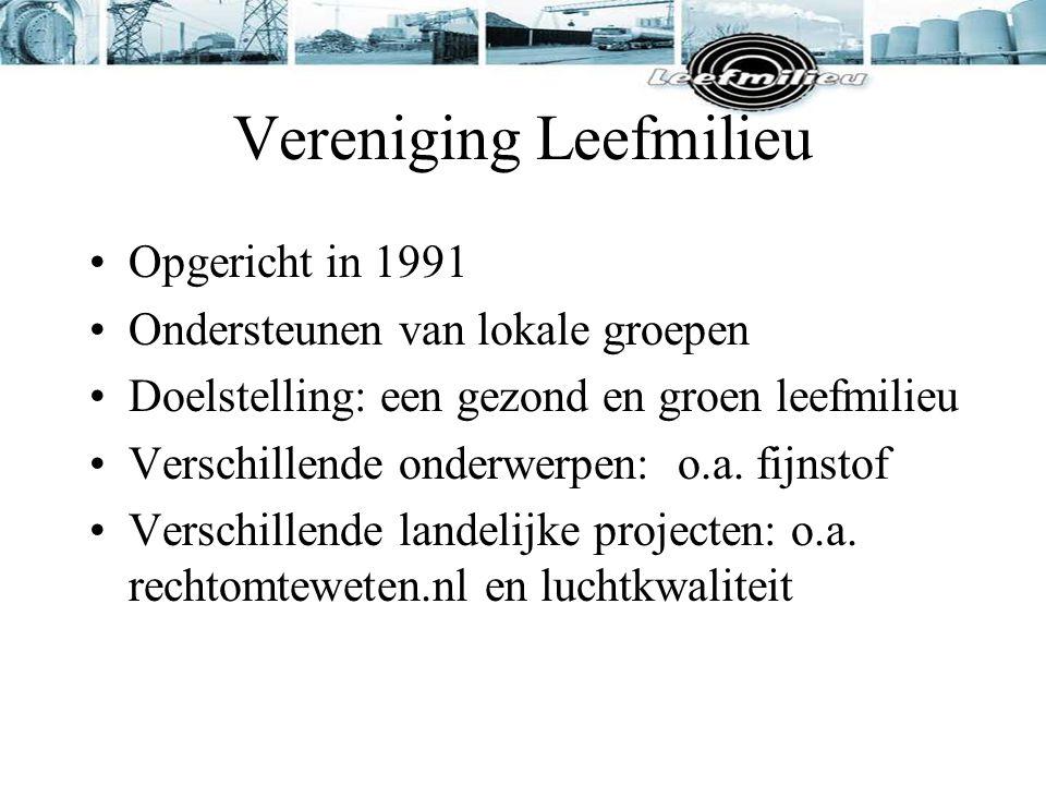 Vereniging Leefmilieu Opgericht in 1991 Ondersteunen van lokale groepen Doelstelling: een gezond en groen leefmilieu Verschillende onderwerpen: o.a.