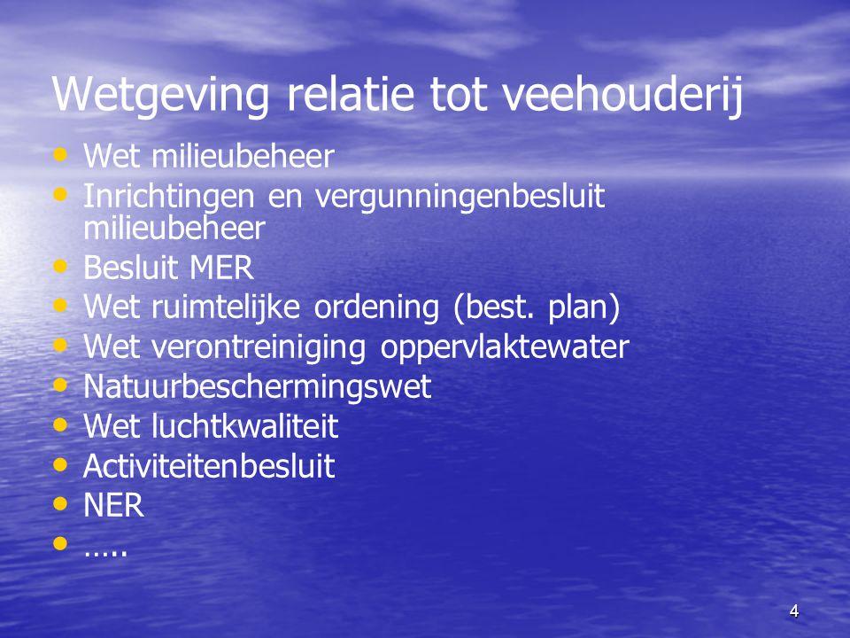 4 Wetgeving relatie tot veehouderij Wet milieubeheer Inrichtingen en vergunningenbesluit milieubeheer Besluit MER Wet ruimtelijke ordening (best. plan