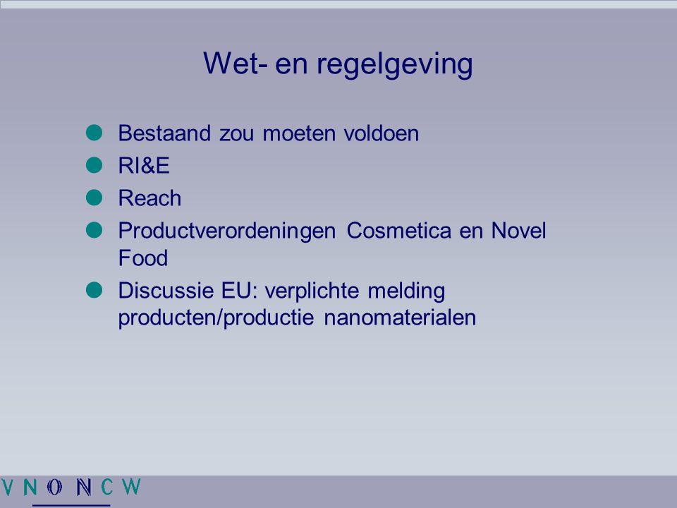 Wet- en regelgeving  Bestaand zou moeten voldoen  RI&E  Reach  Productverordeningen Cosmetica en Novel Food  Discussie EU: verplichte melding pro