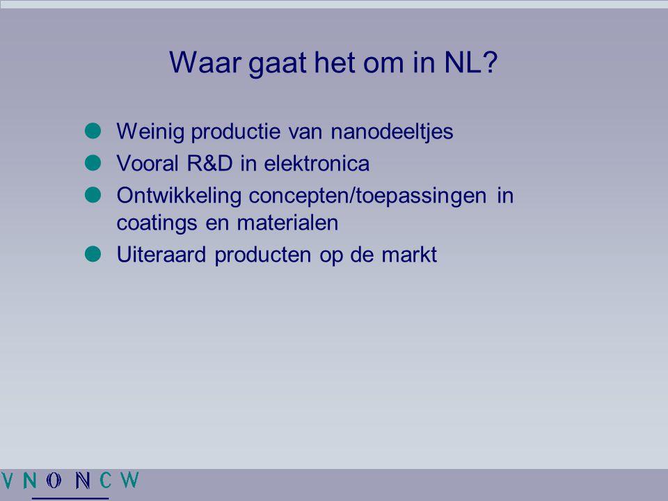 Waar gaat het om in NL?  Weinig productie van nanodeeltjes  Vooral R&D in elektronica  Ontwikkeling concepten/toepassingen in coatings en materiale