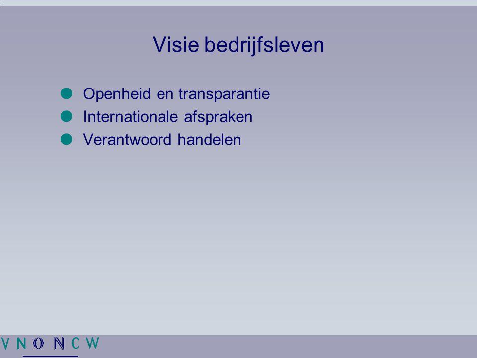Visie bedrijfsleven  Openheid en transparantie  Internationale afspraken  Verantwoord handelen