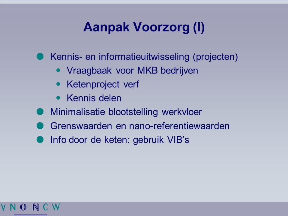 Aanpak Voorzorg (I)  Kennis- en informatieuitwisseling (projecten) Vraagbaak voor MKB bedrijven Ketenproject verf Kennis delen  Minimalisatie bloots