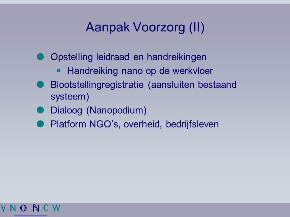 Aanpak Voorzorg (II)  Opstelling leidraad en handreikingen Handreiking nano op de werkvloer  Blootstellingregistratie (aansluiten bestaand systeem)