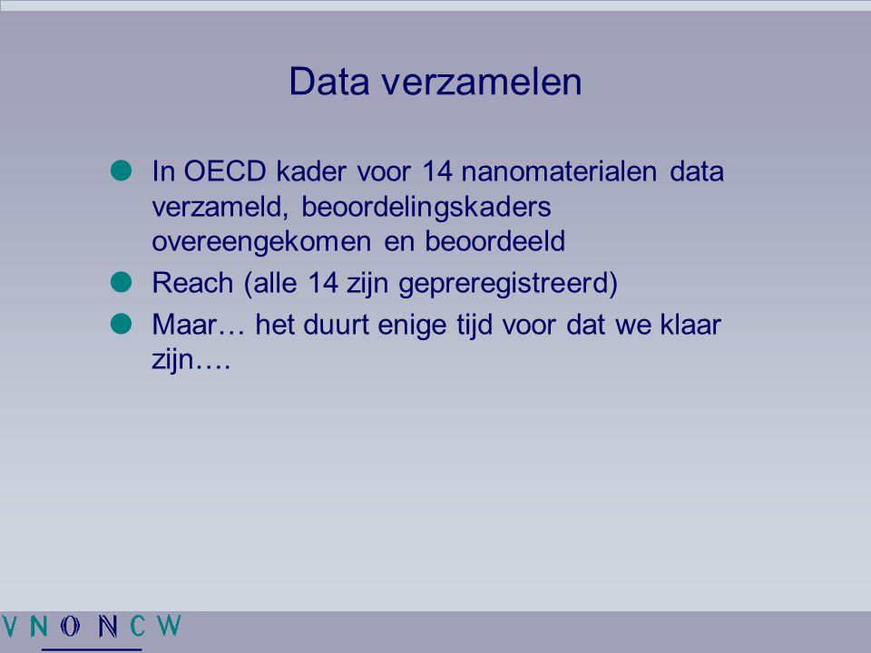 Data verzamelen  In OECD kader voor 14 nanomaterialen data verzameld, beoordelingskaders overeengekomen en beoordeeld  Reach (alle 14 zijn gepreregi