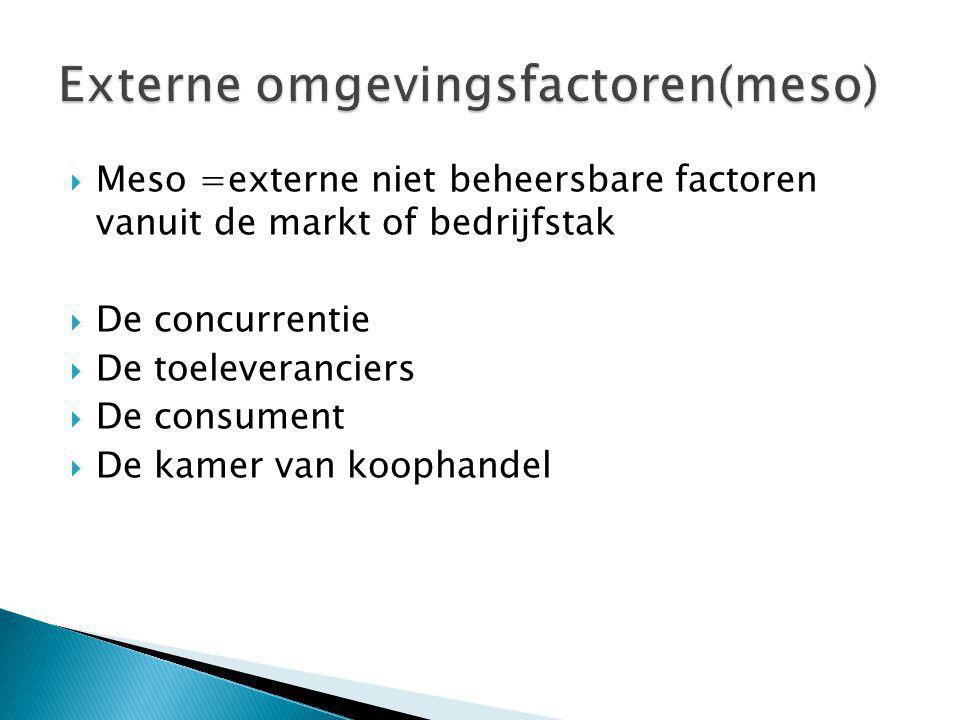  Meso =externe niet beheersbare factoren vanuit de markt of bedrijfstak  De concurrentie  De toeleveranciers  De consument  De kamer van koophand