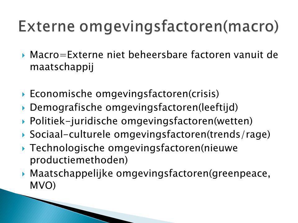  Macro=Externe niet beheersbare factoren vanuit de maatschappij  Economische omgevingsfactoren(crisis)  Demografische omgevingsfactoren(leeftijd) 