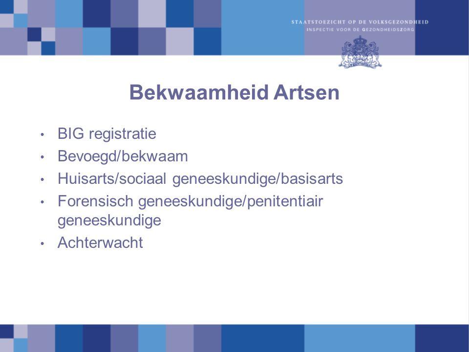 Bekwaamheid Artsen BIG registratie Bevoegd/bekwaam Huisarts/sociaal geneeskundige/basisarts Forensisch geneeskundige/penitentiair geneeskundige Achter