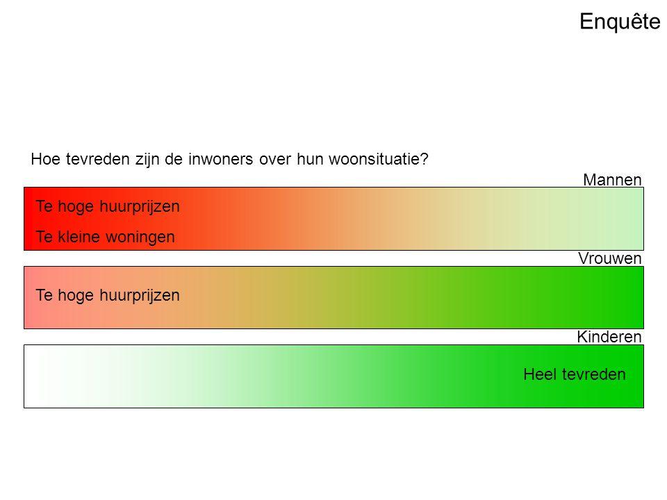Enquête Hoe veilig voelen de inwoners zich in Sint-Joost-ten-Node.