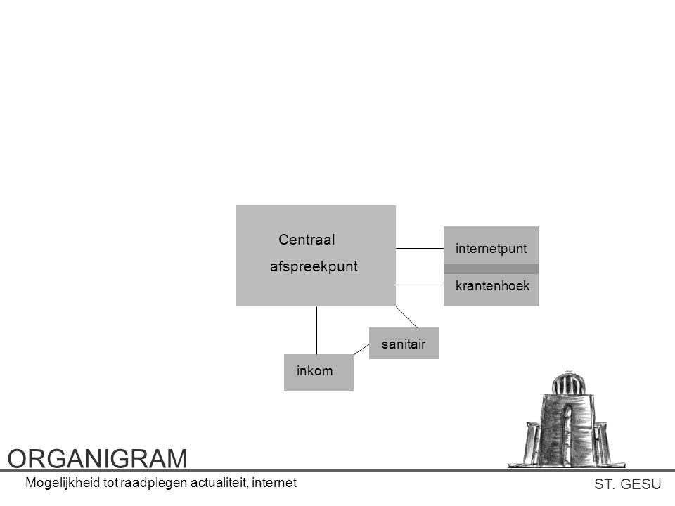 ST. GESU ORGANIGRAM Centraal afspreekpunt inkom sanitair internetpunt krantenhoek Mogelijkheid tot raadplegen actualiteit, internet