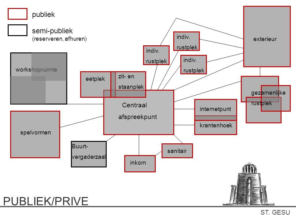 ST. GESU PUBLIEK/PRIVE Centraal afspreekpunt inkom sanitair internetpunt krantenhoek Buurt- vergaderzaal spelvormen workshopruimte eetplek zit- en sta