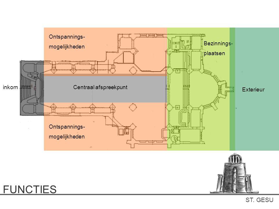 ST. GESU FUNCTIES Centraal afspreekpuntinkom Ontspannings- mogelijkheden Ontspannings- mogelijkheden Bezinnings- plaatsen Exterieur