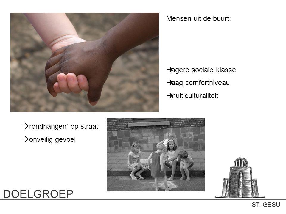 ST. GESU DOELGROEP Mensen uit de buurt:  lagere sociale klasse  laag comfortniveau  multiculturaliteit  rondhangen' op straat  onveilig gevoel