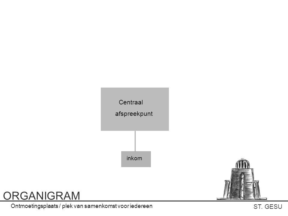 ST. GESU ORGANIGRAM Centraal afspreekpunt inkom Ontmoetingsplaats / plek van samenkomst voor iedereen