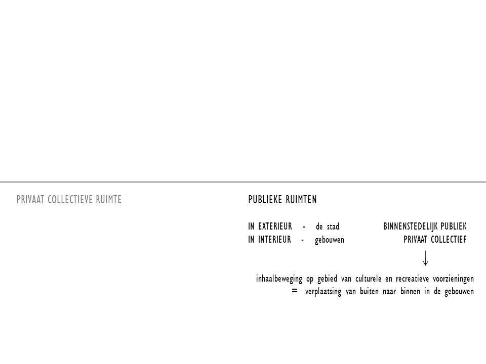 PUBLIEKE RUIMTEN IN EXTERIEUR - de stad BINNENSTEDELIJK PUBLIEK IN INTERIEUR - gebouwen PRIVAAT COLLECTIEF inhaalbeweging op gebied van culturele en r