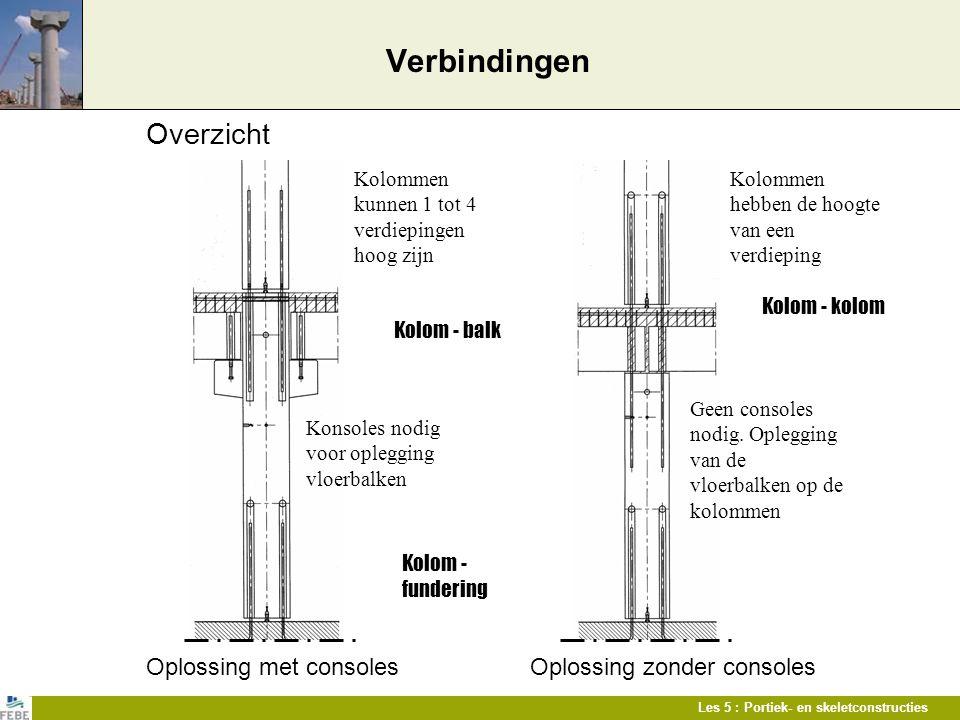 Les 5 : Portiek- en skeletconstructies Verbindingen Overzicht Oplossing met consolesOplossing zonder consoles Kolommen kunnen 1 tot 4 verdiepingen hoo