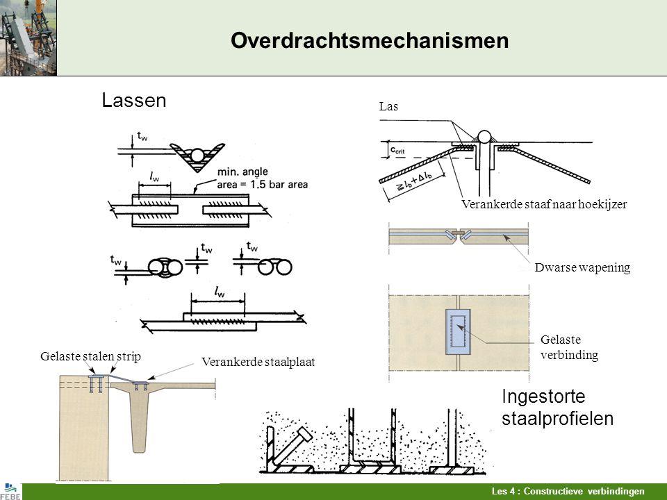 Les 4 : Constructieve verbindingen Overdrachtsmechanismen Lassen Ingestorte staalprofielen Las Verankerde staaf naar hoekijzer Dwarse wapening Gelaste