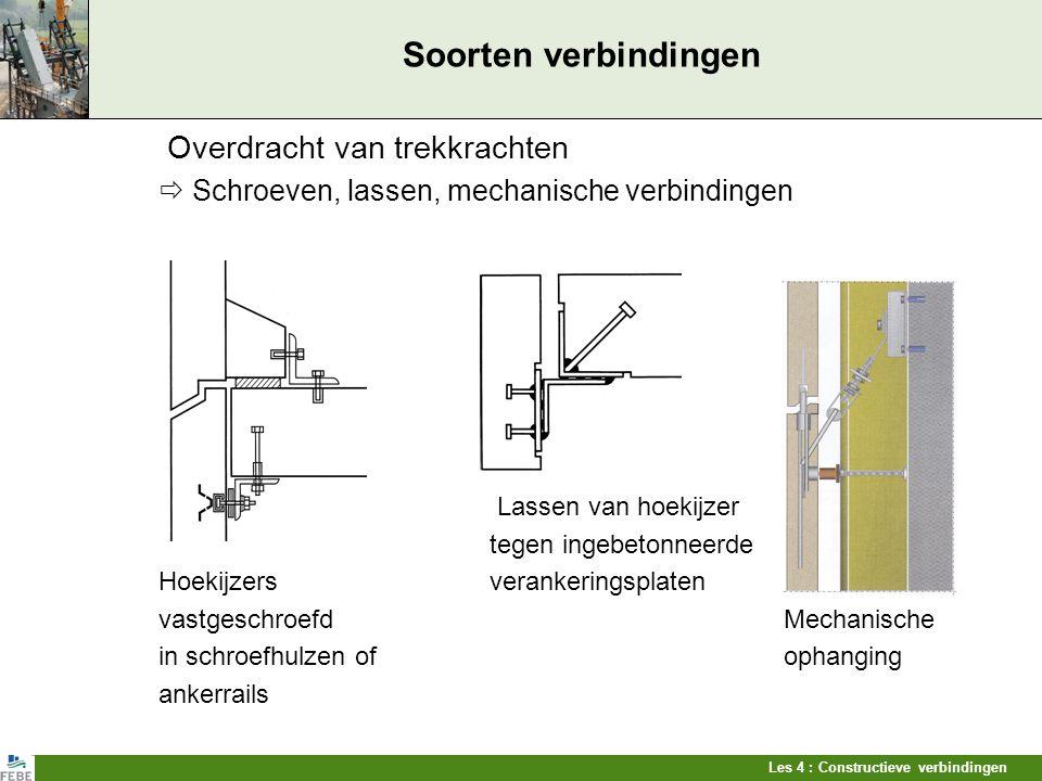 Les 4 : Constructieve verbindingen Soorten verbindingen Overdracht van trekkrachten  Schroeven, lassen, mechanische verbindingen Lassen van hoekijzer