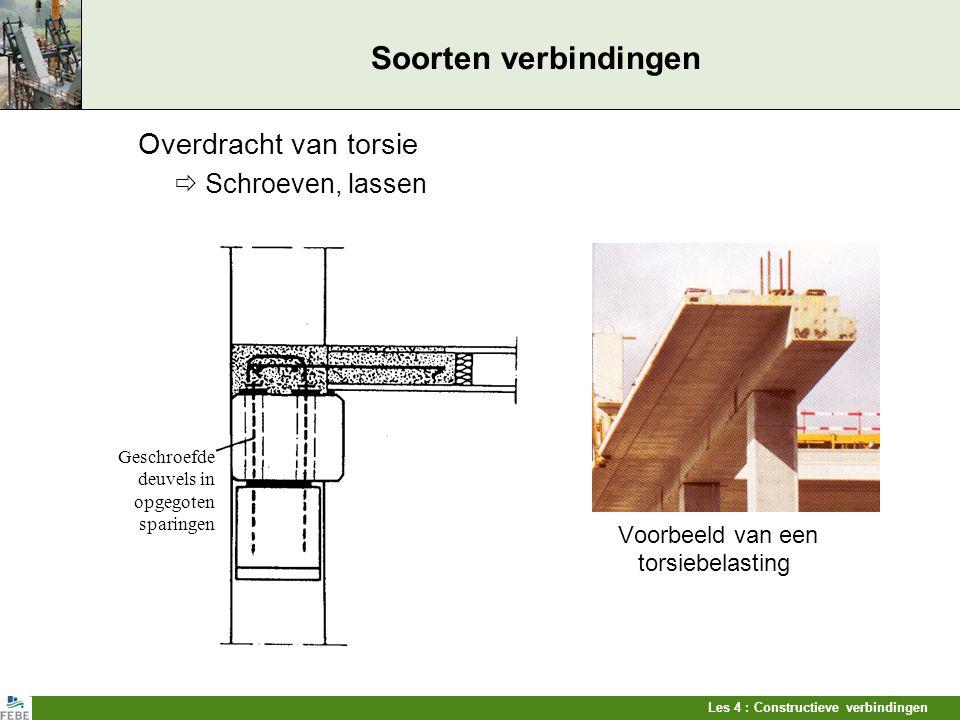 Les 4 : Constructieve verbindingen Soorten verbindingen Overdracht van torsie  Schroeven, lassen Voorbeeld van een torsiebelasting Geschroefde deuvel