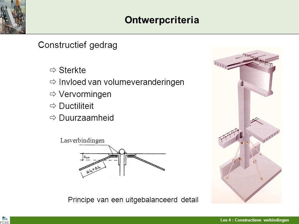 Les 4 : Constructieve verbindingen Ontwerpcriteria Constructief gedrag  Sterkte  Invloed van volumeveranderingen  Vervormingen  Ductiliteit  Duur