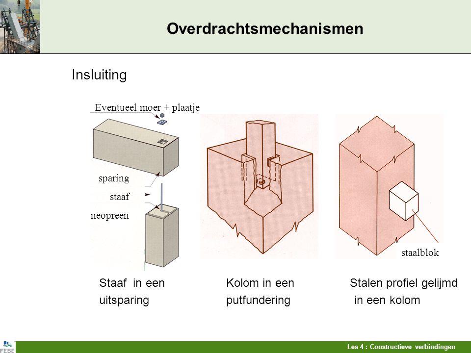 Les 4 : Constructieve verbindingen Overdrachtsmechanismen Insluiting Staaf in een Kolom in een Stalen profiel gelijmd uitsparing putfundering in een k