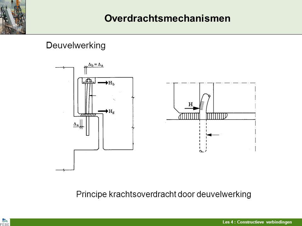 Les 4 : Constructieve verbindingen Overdrachtsmechanismen Deuvelwerking Principe krachtsoverdracht door deuvelwerking