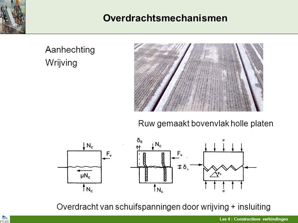 Les 4 : Constructieve verbindingen Overdrachtsmechanismen Aanhechting Wrijving Ruw gemaakt bovenvlak holle platen Overdracht van schuifspanningen door