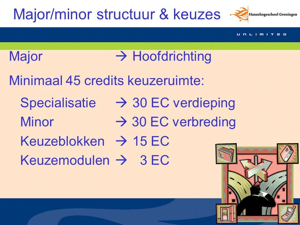 Major/minor structuur & keuzes Major  Hoofdrichting Minimaal 45 credits keuzeruimte: Specialisatie  30 EC verdieping Minor  30 EC verbreding Keuzeblokken  15 EC Keuzemodulen  3 EC