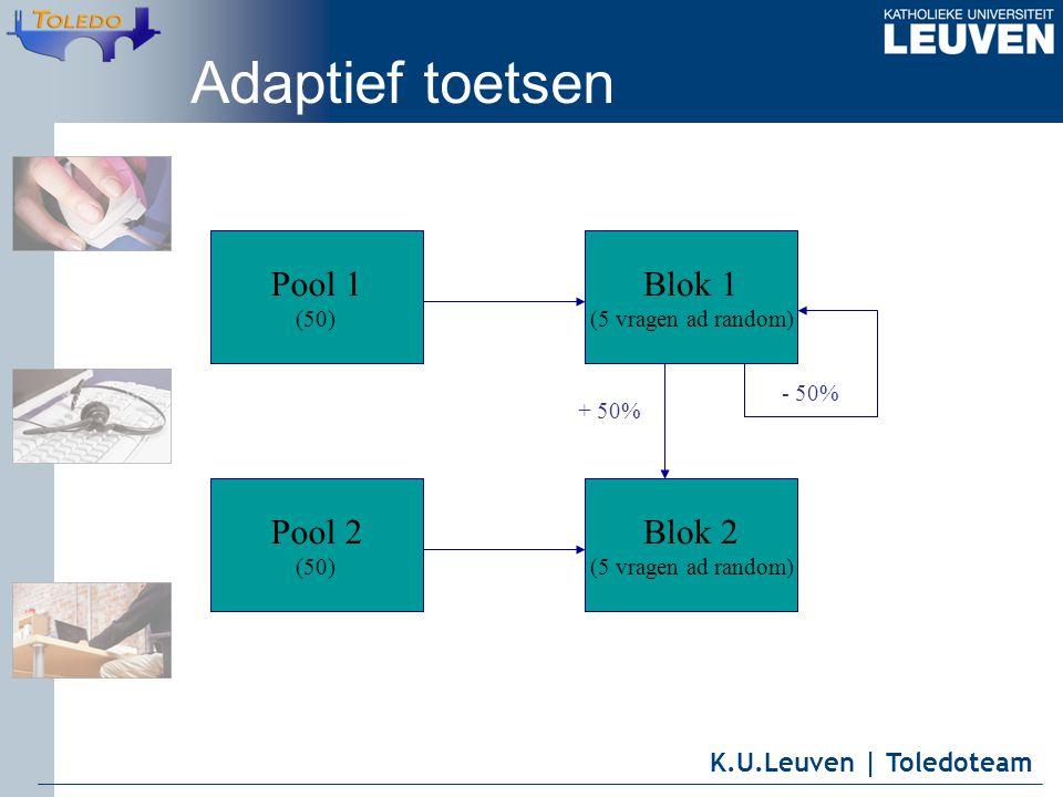 K.U.Leuven | Toledoteam Adaptief toetsen Pool 1 (50) Pool 2 (50) Blok 1 (5 vragen ad random) Blok 2 (5 vragen ad random) + 50% - 50%
