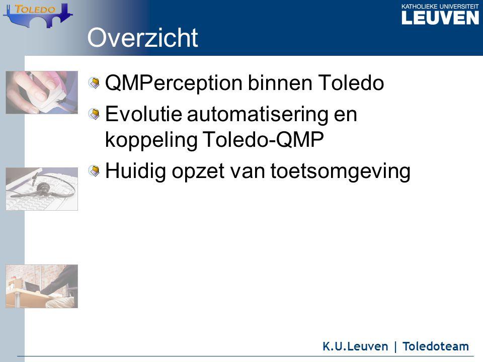 K.U.Leuven | Toledoteam Overzicht QMPerception binnen Toledo Evolutie automatisering en koppeling Toledo-QMP Huidig opzet van toetsomgeving