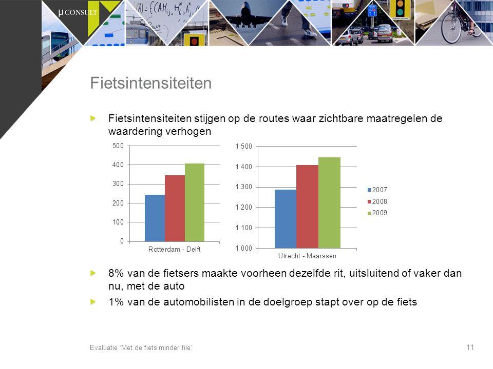 11 Fietsintensiteiten Evaluatie 'Met de fiets minder file' Fietsintensiteiten stijgen op de routes waar zichtbare maatregelen de waardering verhogen 8