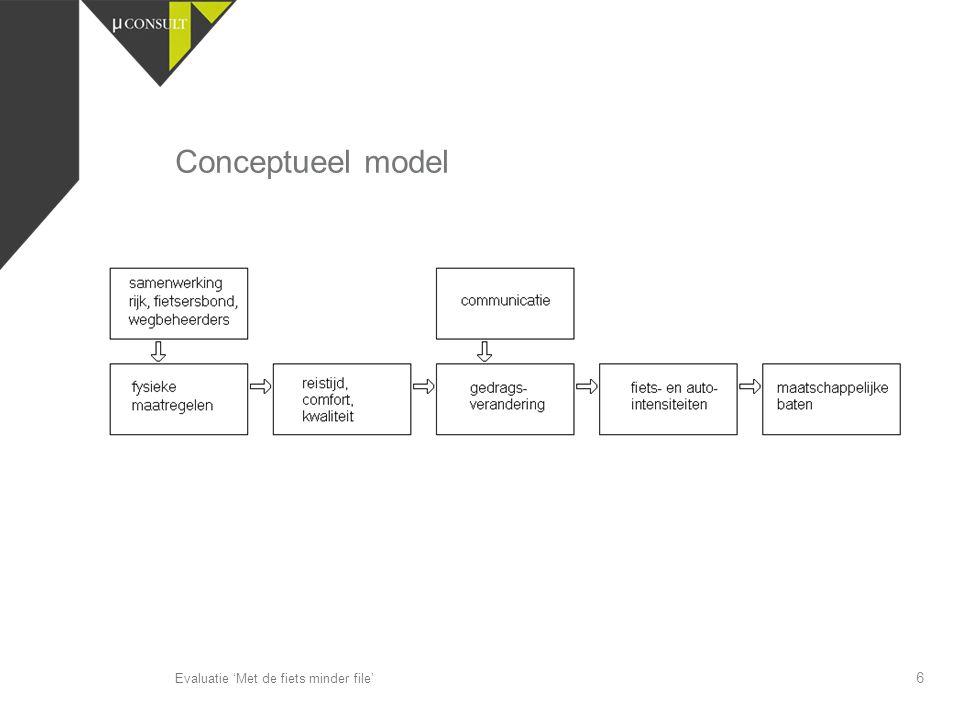 6 Conceptueel model Evaluatie 'Met de fiets minder file'