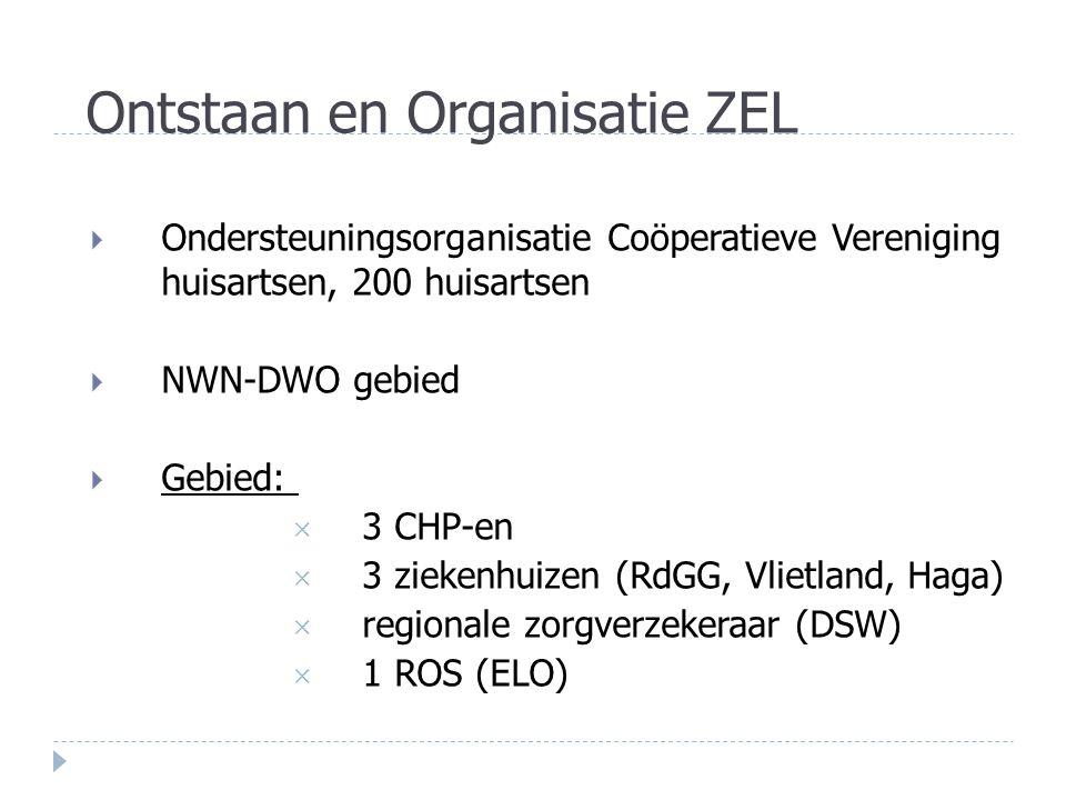 Ontstaan en Organisatie ZEL  Ondersteuningsorganisatie Coöperatieve Vereniging huisartsen, 200 huisartsen  NWN-DWO gebied  Gebied:  3 CHP-en  3 z