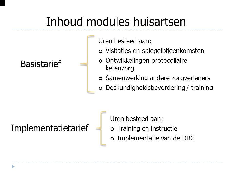 Inhoud modules huisartsen Basistarief Uren besteed aan: Visitaties en spiegelbijeenkomsten Ontwikkelingen protocollaire ketenzorg Samenwerking andere