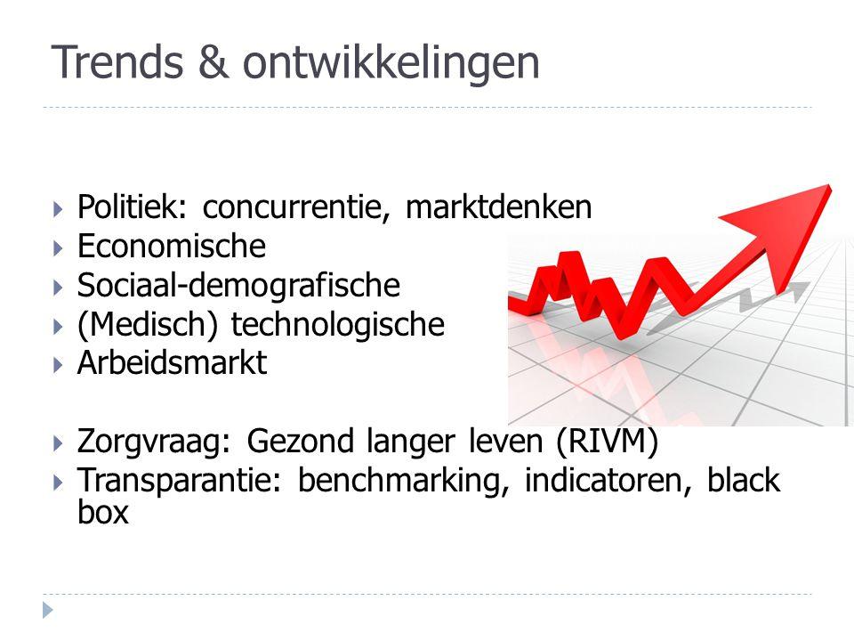 Trends & ontwikkelingen  Politiek: concurrentie, marktdenken  Economische  Sociaal-demografische  (Medisch) technologische  Arbeidsmarkt  Zorgvr
