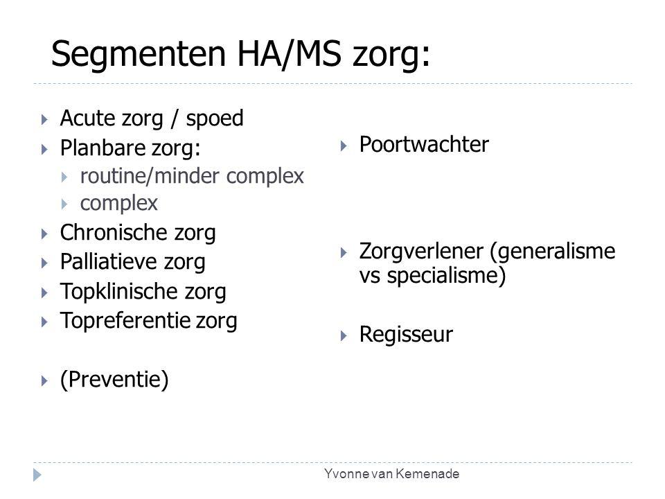 Segmenten HA/MS zorg:  Acute zorg / spoed  Planbare zorg:  routine/minder complex  complex  Chronische zorg  Palliatieve zorg  Topklinische zor